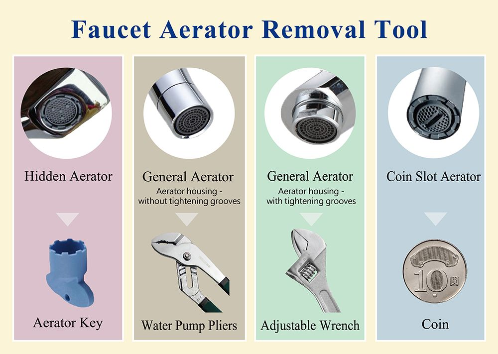 How To Remove The Faucet Aerator Faqs O3 Microbubble Clean System Ozone Faucet System Supplier Strongco
